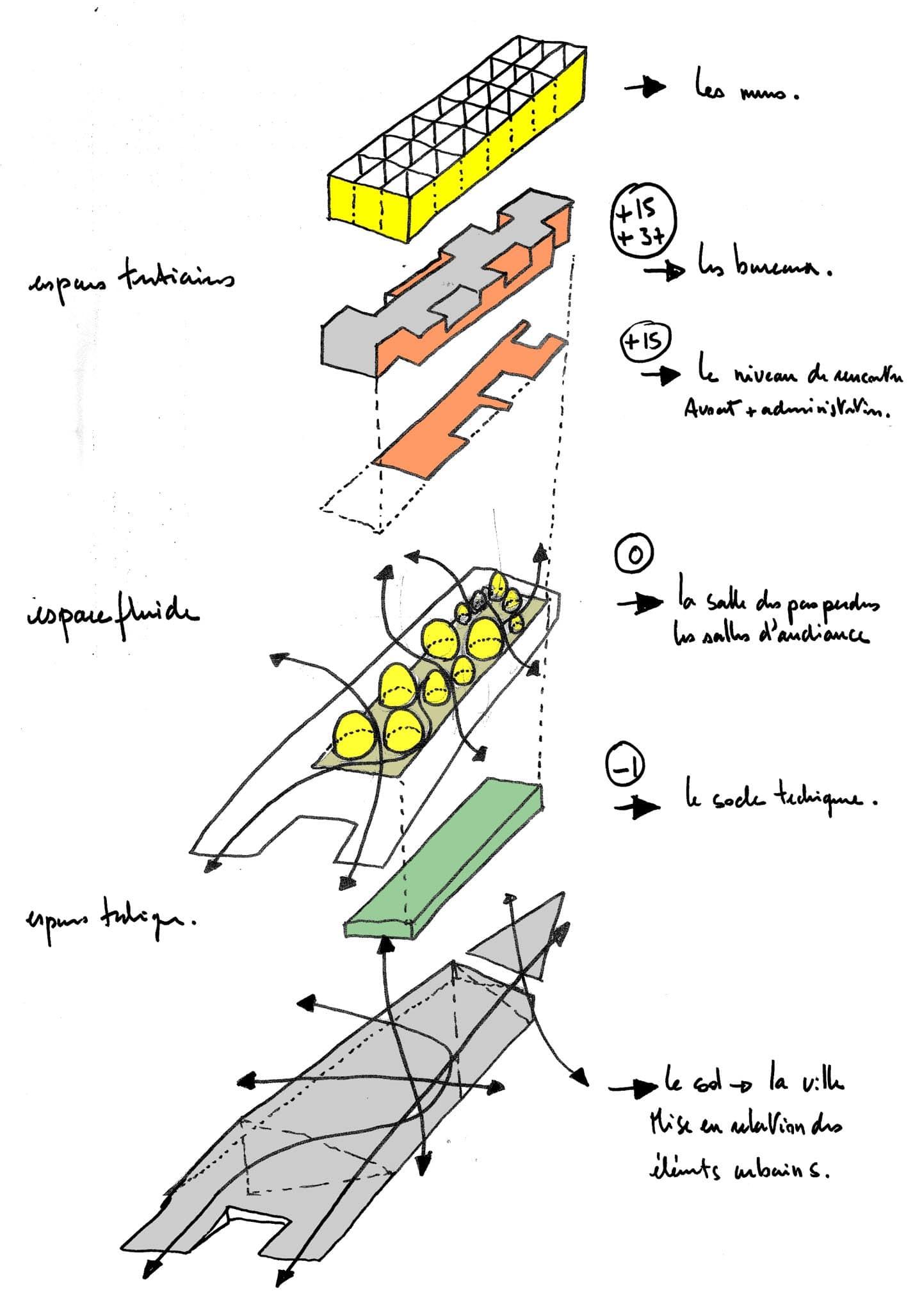 PARIS TRIBUNAL DE GRANDE INSTANCE